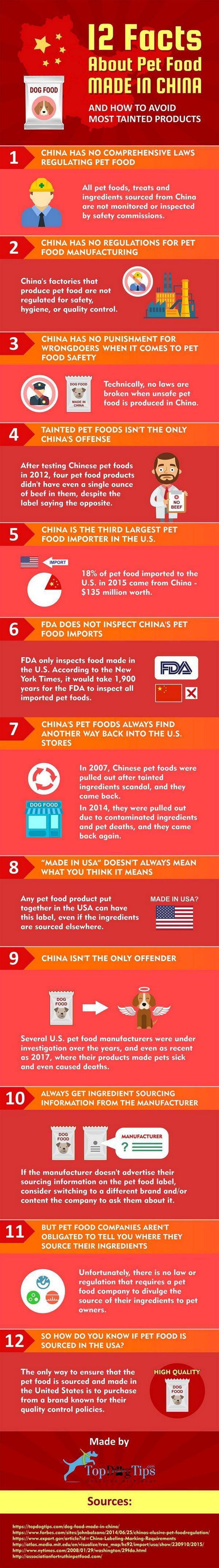 12 Fapte despre alimentele pentru câini produse în China [infographic]